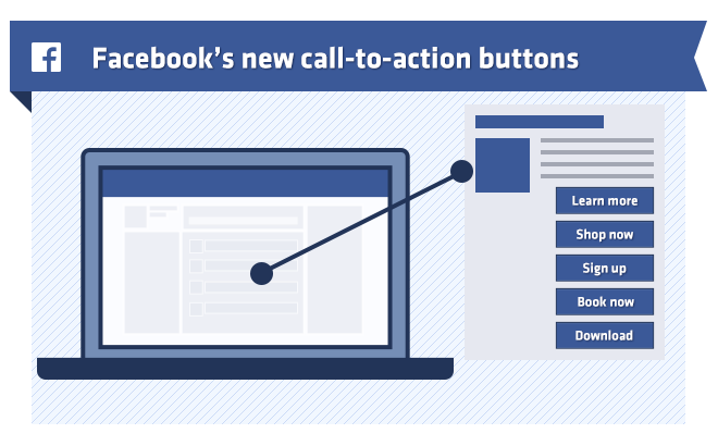 Facebook-call-to-action-buttons